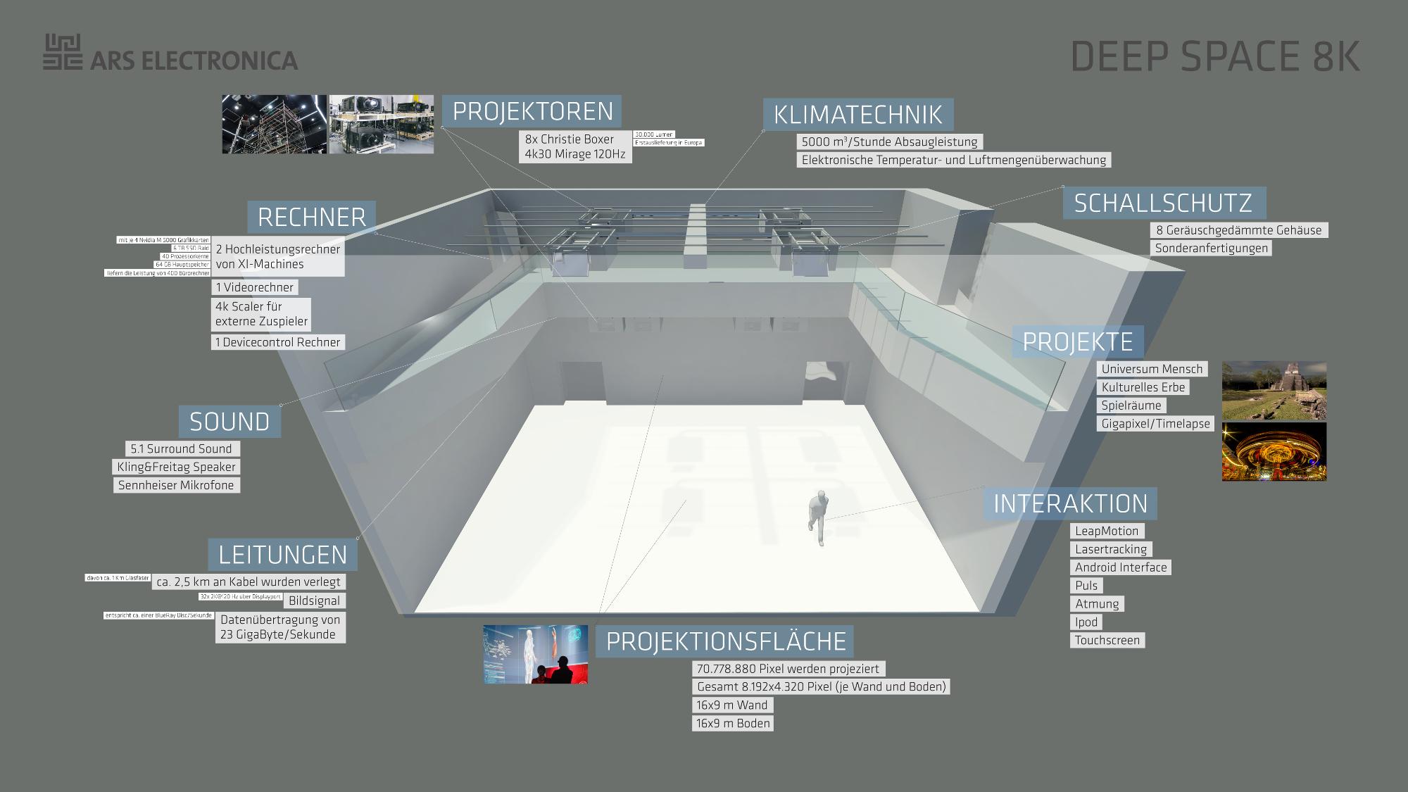 DeepSpace_Infografik_Final_big