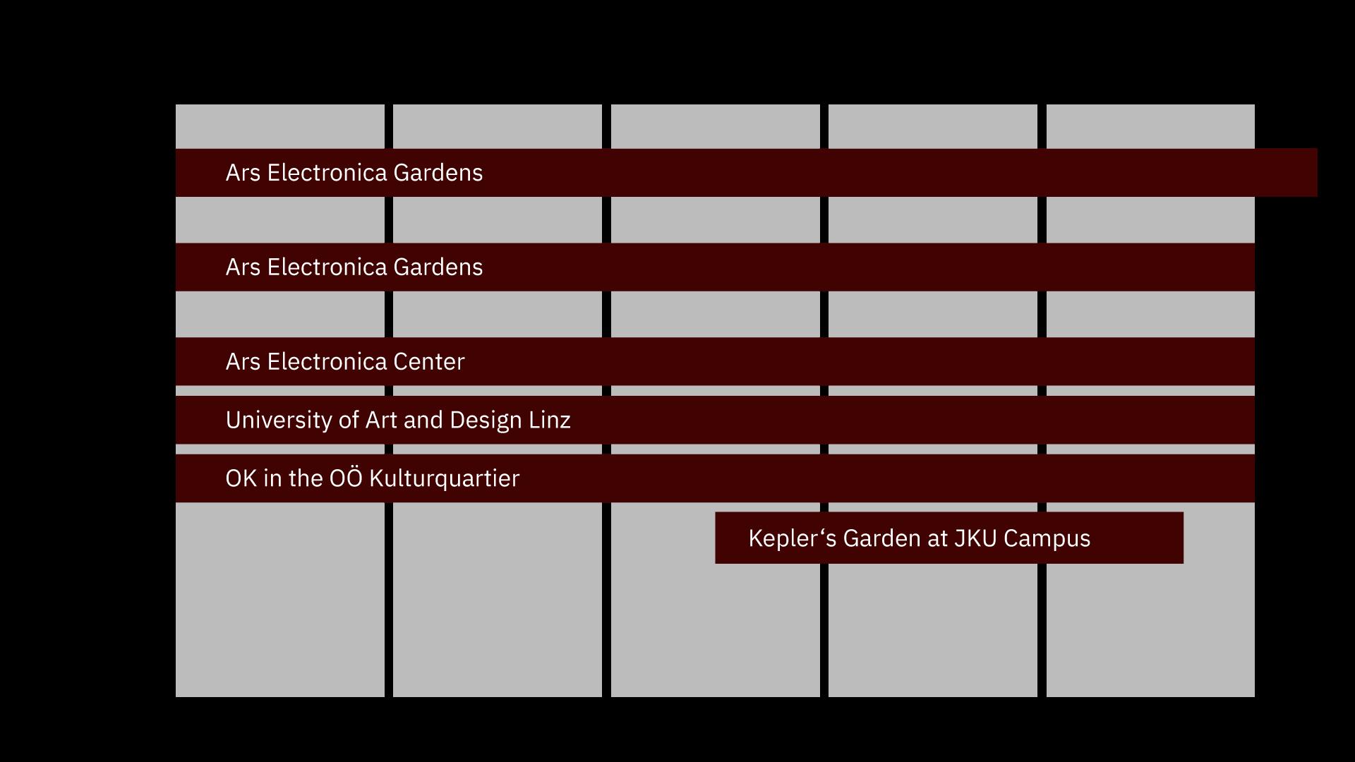Program In Kepler S Gardens