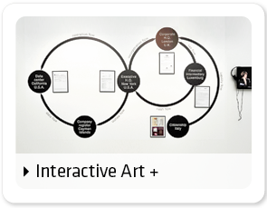 Interactive Art +